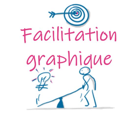 Facilitation graphique, un atout collaboratif